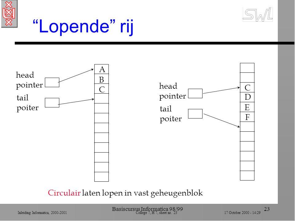 "Inleiding Informatica, 2000-2001 College 7, H 7, sheet nr. 2317 October 2000 - 14:29 Basiscursus Informatica 98/9923 ""Lopende"" rij head pointer tail p"