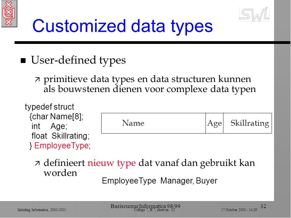 Inleiding Informatica, 2000-2001 College 7, H 7, sheet nr. 3217 October 2000 - 14:29 Basiscursus Informatica 98/9932 Customized data types n User-defi