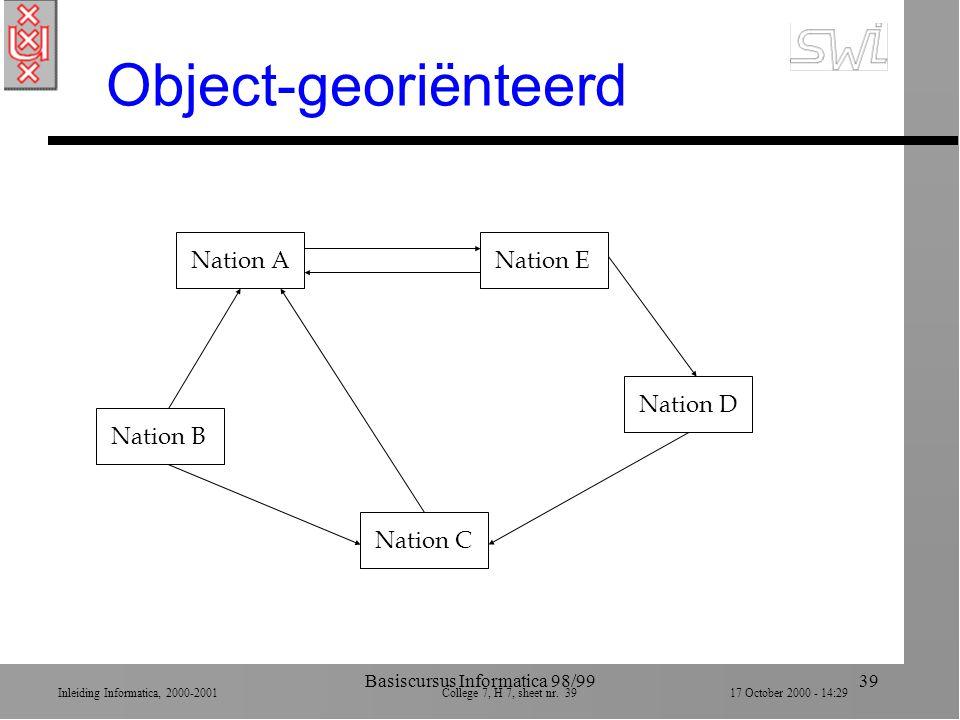 Inleiding Informatica, 2000-2001 College 7, H 7, sheet nr. 3917 October 2000 - 14:29 Basiscursus Informatica 98/9939 Object-georiënteerd Nation ANatio