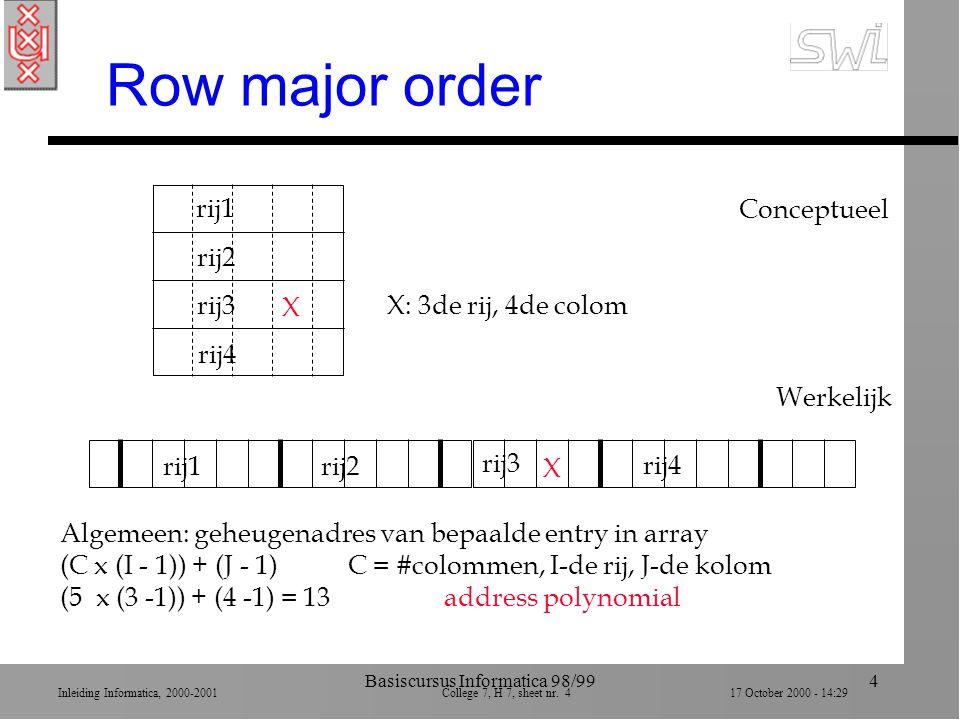 Inleiding Informatica, 2000-2001 College 7, H 7, sheet nr. 417 October 2000 - 14:29 Basiscursus Informatica 98/994 Row major order Conceptueel Werkeli