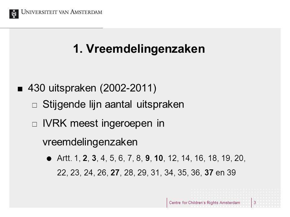 3 1. Vreemdelingenzaken 430 uitspraken (2002-2011)  Stijgende lijn aantal uitspraken  IVRK meest ingeroepen in vreemdelingenzaken  Artt. 1, 2, 3, 4