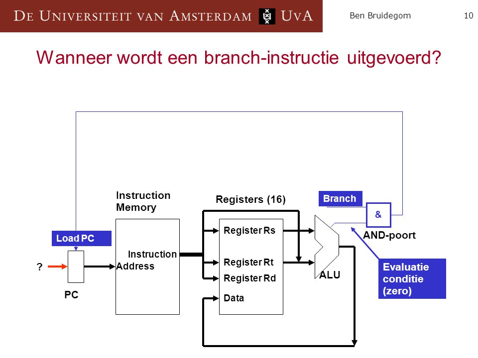 10Ben Bruidegom Wanneer wordt een branch-instructie uitgevoerd? Instruction Memory Registers (16) Load PC ALU PC Instruction & Address Register Rs Reg