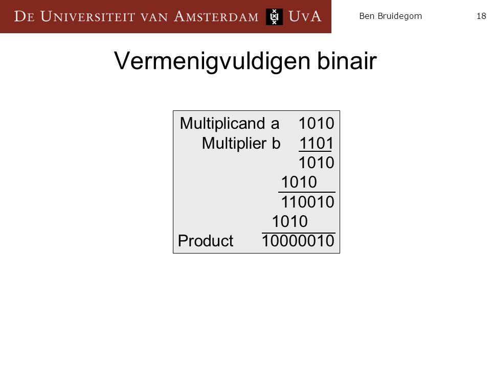 18Ben Bruidegom Multiplicand a 1010 Multiplier b 1101 1010 110010 1010 Product 10000010 Vermenigvuldigen binair