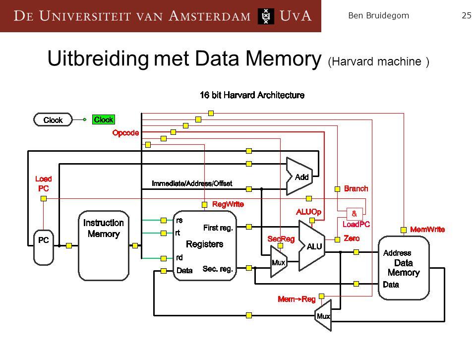 25Ben Bruidegom Uitbreiding met Data Memory (Harvard machine )