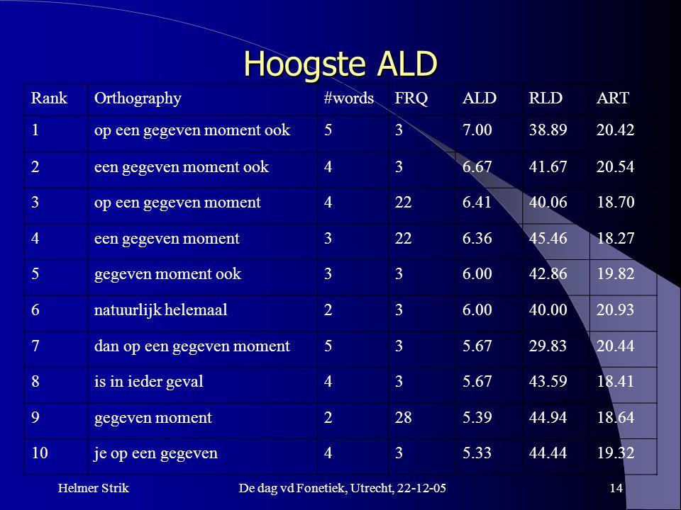Helmer StrikDe dag vd Fonetiek, Utrecht, 22-12-0514 Hoogste ALD RankOrthography#wordsFRQALDRLDART 1op een gegeven moment ook537.0038.8920.42 2een gege