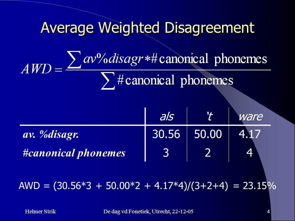 Helmer StrikDe dag vd Fonetiek, Utrecht, 22-12-054 Average Weighted Disagreement als'tware av. %disagr. 30.5650.004.17 #canonical phonemes 324 AWD = (