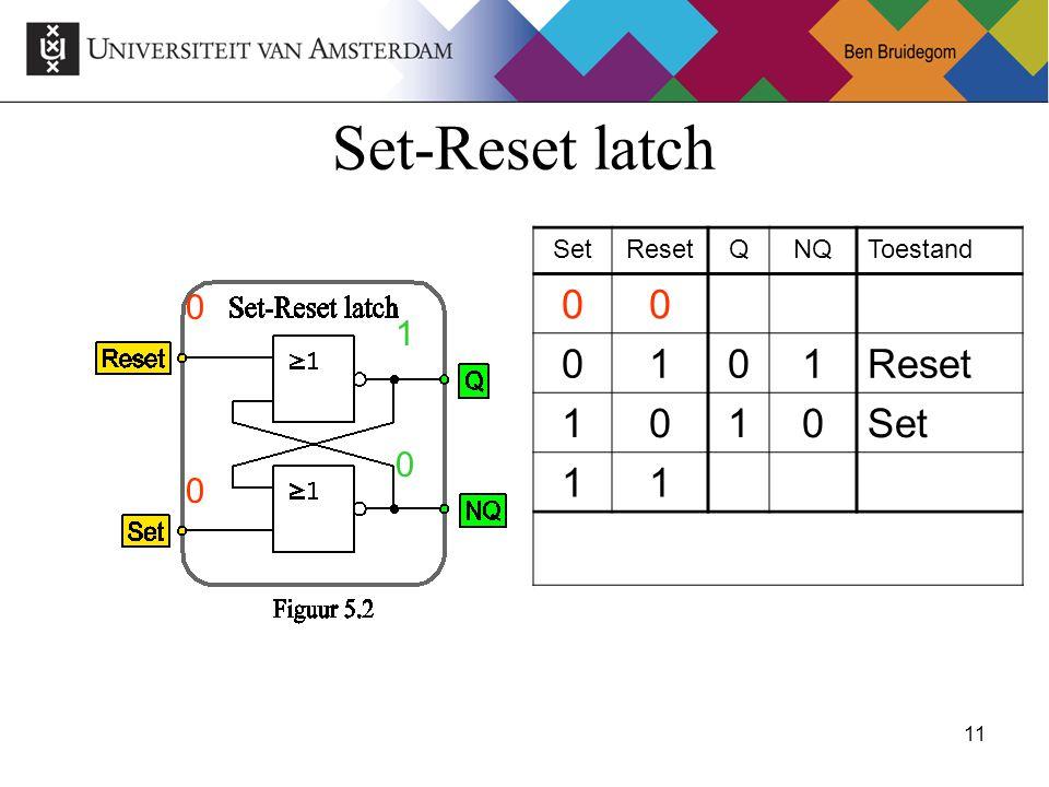 11Ben Bruidegom 11 Set-Reset latch SetResetQNQToestand 00 0101Reset 1010Set 11 0 0 0 1