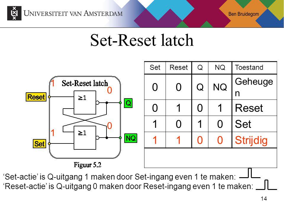 14Ben Bruidegom 14 Set-Reset latch SetResetQNQToestand 00 QNQ Geheuge n 0101Reset 1010Set 1100Strijdig 1 1 0 0 'Set-actie' is Q-uitgang 1 maken door Set-ingang even 1 te maken: 'Reset-actie' is Q-uitgang 0 maken door Reset-ingang even 1 te maken: