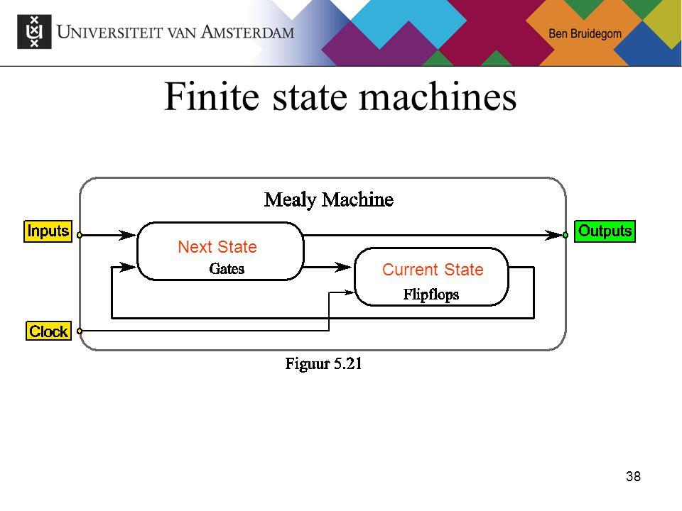 38Ben Bruidegom 38 Finite state machines Next State Current State