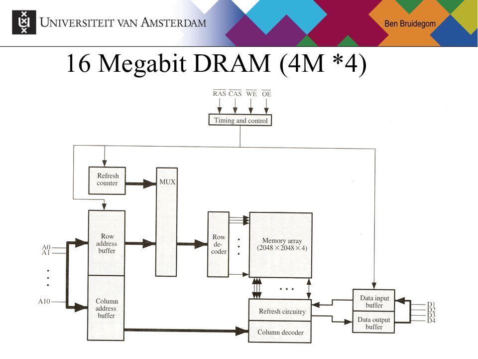 62Ben Bruidegom 62 16 Megabit DRAM (4M *4)