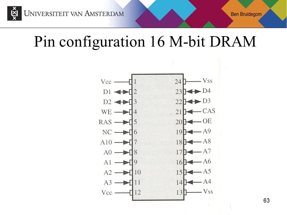 63Ben Bruidegom 63 Pin configuration 16 M-bit DRAM