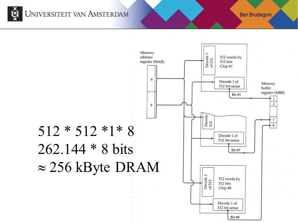 64Ben Bruidegom 64 512 * 512 *1* 8 262.144 * 8 bits  256 kByte DRAM