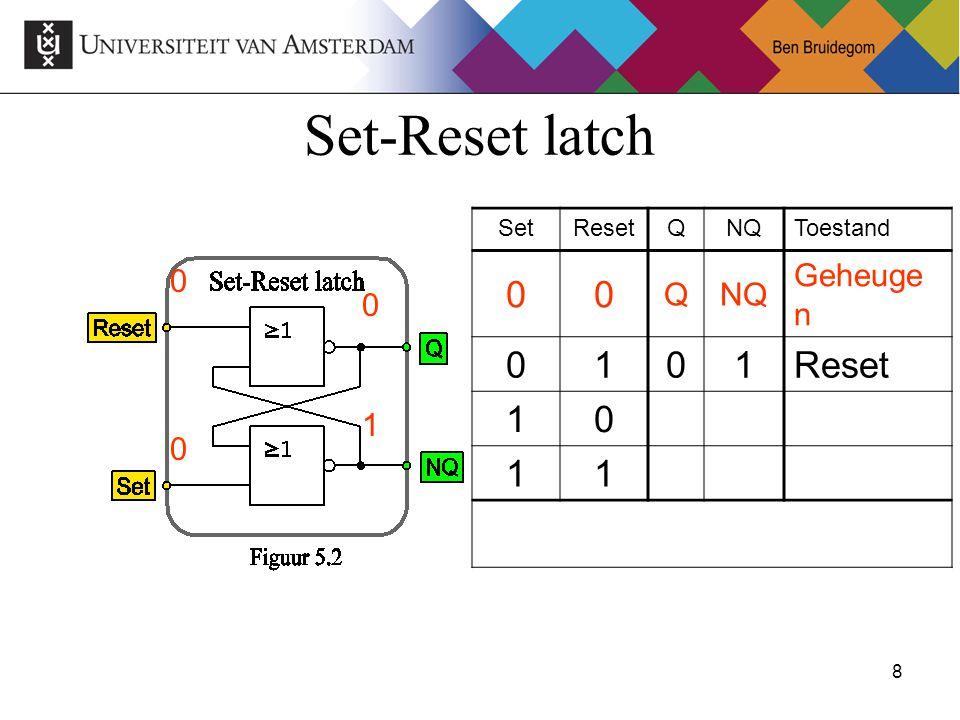 8Ben Bruidegom 8 Set-Reset latch SetResetQNQToestand 00 QNQ Geheuge n 0101Reset 10 11 0 0 1 0