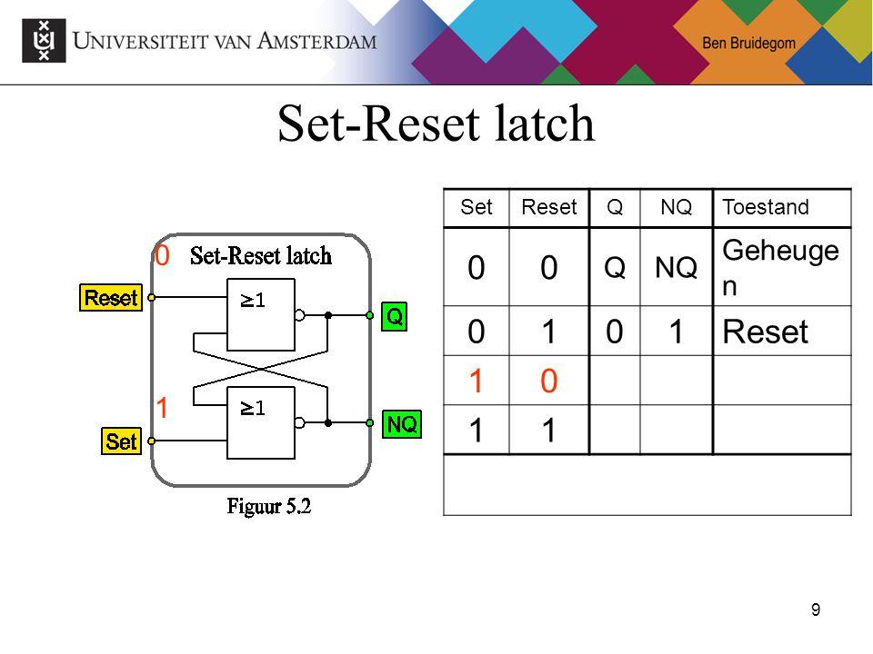 9Ben Bruidegom 9 Set-Reset latch SetResetQNQToestand 00 QNQ Geheuge n 0101Reset 10 11 0 1