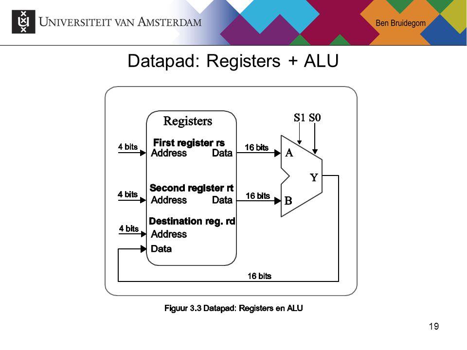 19 Datapad: Registers + ALU