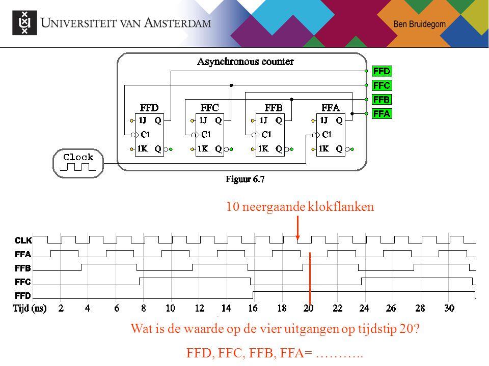 22 10 neergaande klokflanken Wat is de waarde op de vier uitgangen op tijdstip 20? FFD, FFC, FFB, FFA= ………..