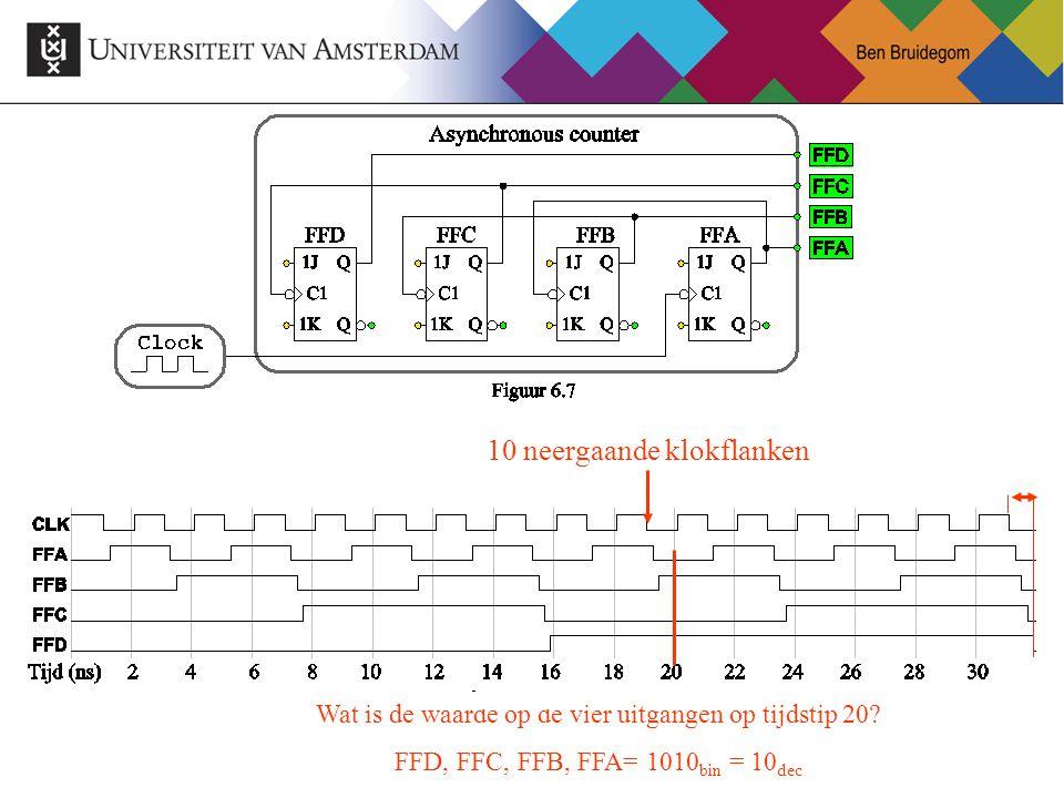23 10 neergaande klokflanken Wat is de waarde op de vier uitgangen op tijdstip 20? FFD, FFC, FFB, FFA= 1010 bin = 10 dec