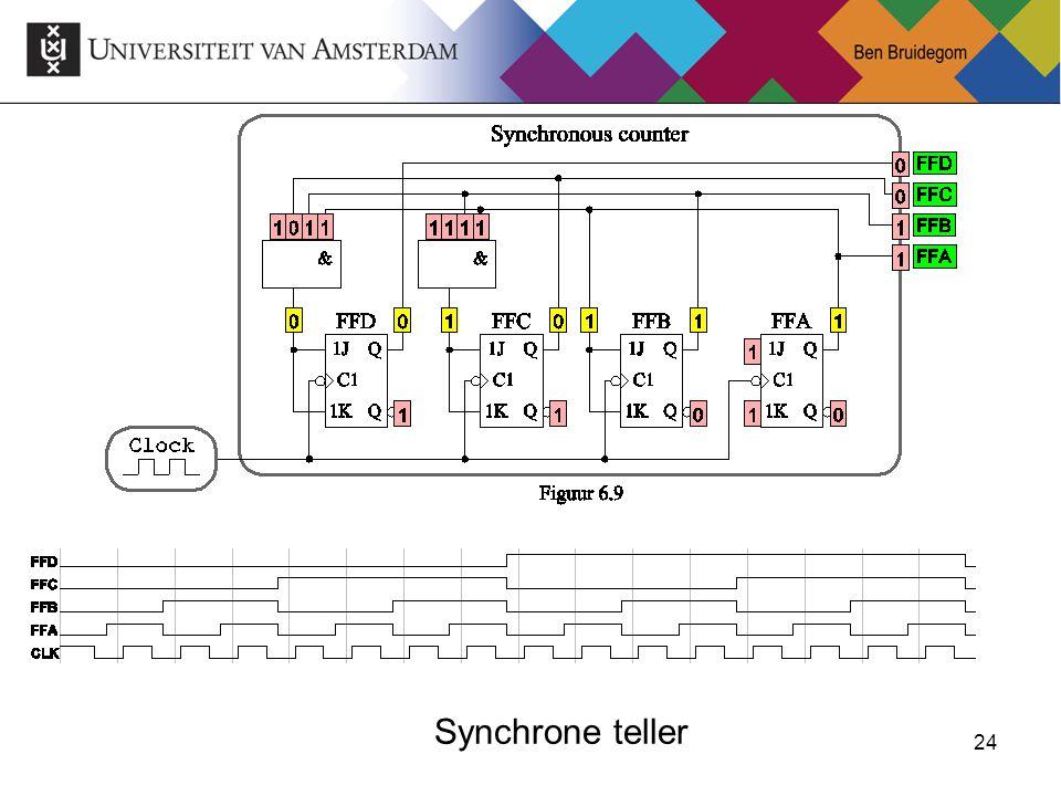 24 Synchrone teller
