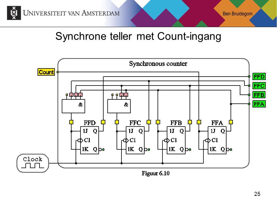 25 Synchrone teller met Count-ingang