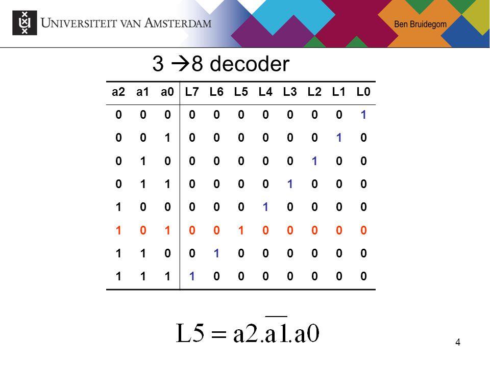 4 3  8 decoder a2a1a0L7L6L5L4L3L2L1L0 00000000001 00100000010 01000000100 01100001000 10000010000 10100100000 11001000000 11110000000
