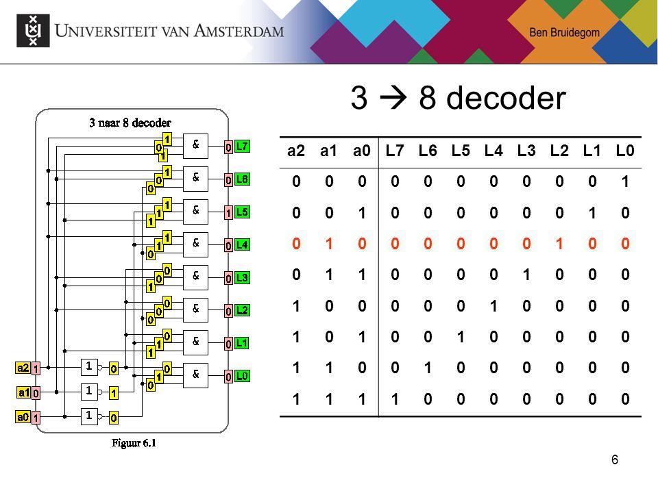 7 Hexadecimaal  7-segment decoder binaire codesegment b3b2b1b0ABCDEFG 00000000001 00011001111 00100010010 0011 0100 0101 Tabel 6.2: Binair  7-segment decoder