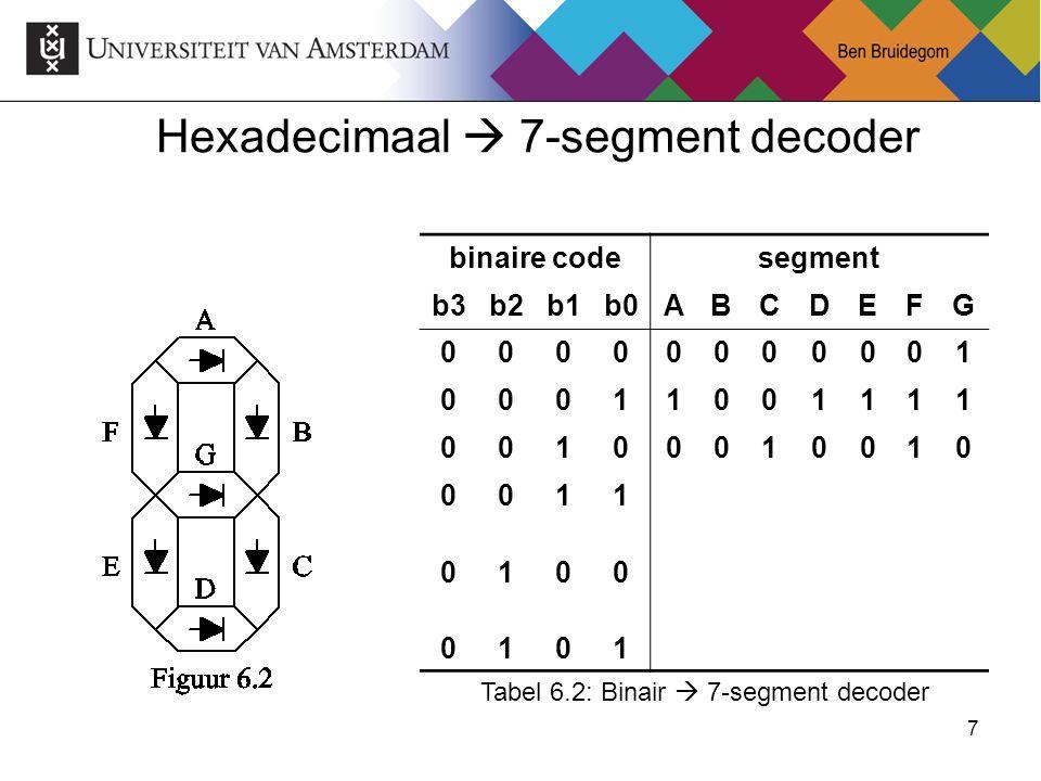 7 Hexadecimaal  7-segment decoder binaire codesegment b3b2b1b0ABCDEFG 00000000001 00011001111 00100010010 0011 0100 0101 Tabel 6.2: Binair  7-segmen