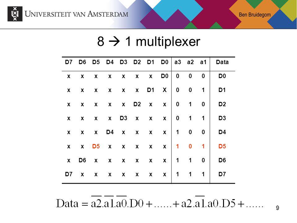 9 8  1 multiplexer D7D6D5D4D3D2D1D0a3a2a1Data xxxxxxxD0000 xxxxxxD1X001 xxxxxD2xx010 xxxxD3xxx011 xxxD4xxxx100 xxD5xxxxx101 xD6xxxxxx110 D7xxxxxxx111