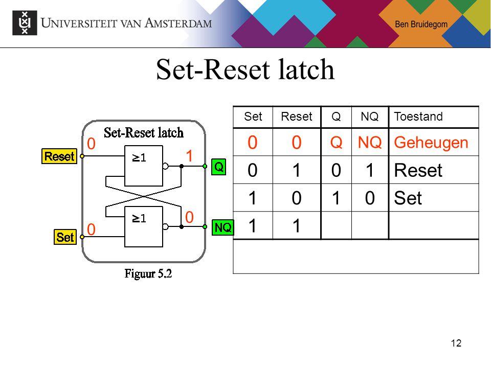 12Ben Bruidegom 12 Set-Reset latch SetResetQNQToestand 00 QNQGeheugen 0101Reset 1010Set 11 0 0 0 1