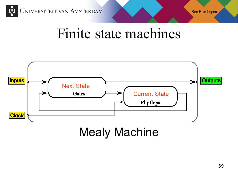 39Ben Bruidegom 39 Finite state machines Next State Current State Mealy Machine