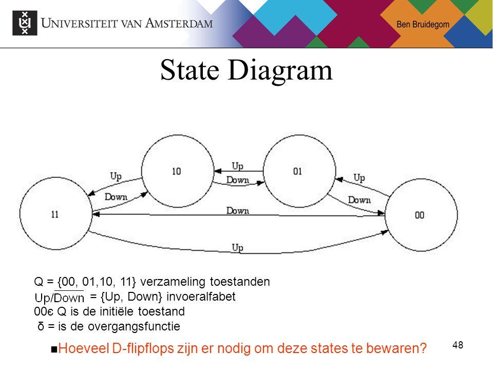 48Ben Bruidegom 48 State Diagram Hoeveel D-flipflops zijn er nodig om deze states te bewaren.