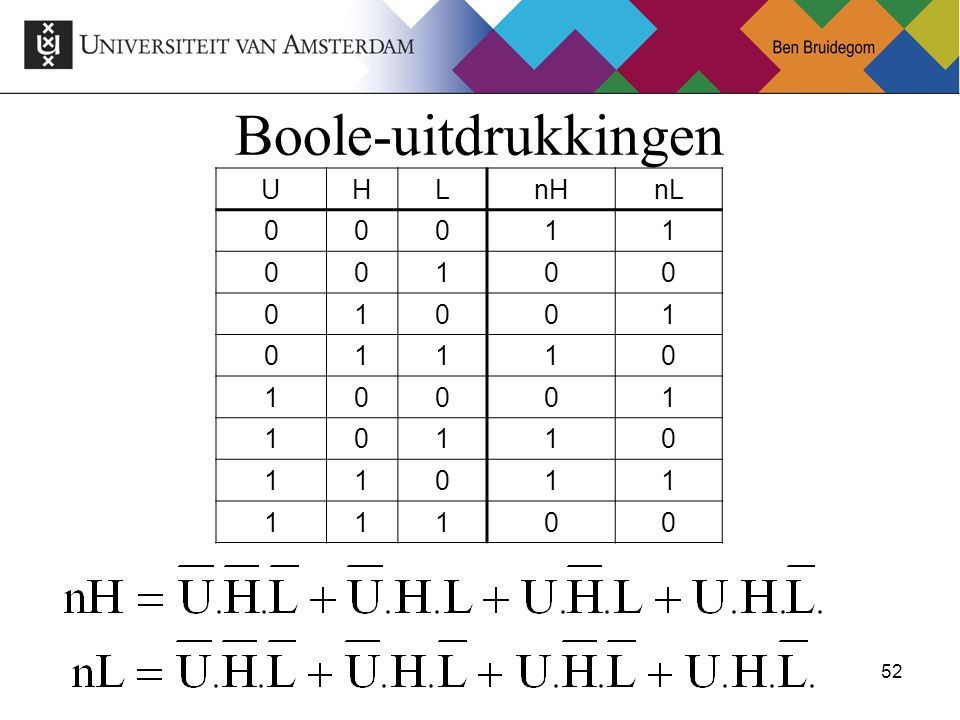 52Ben Bruidegom 52 Boole-uitdrukkingen UHLnHnL 00011 00100 01001 01110 10001 10110 11011 11100