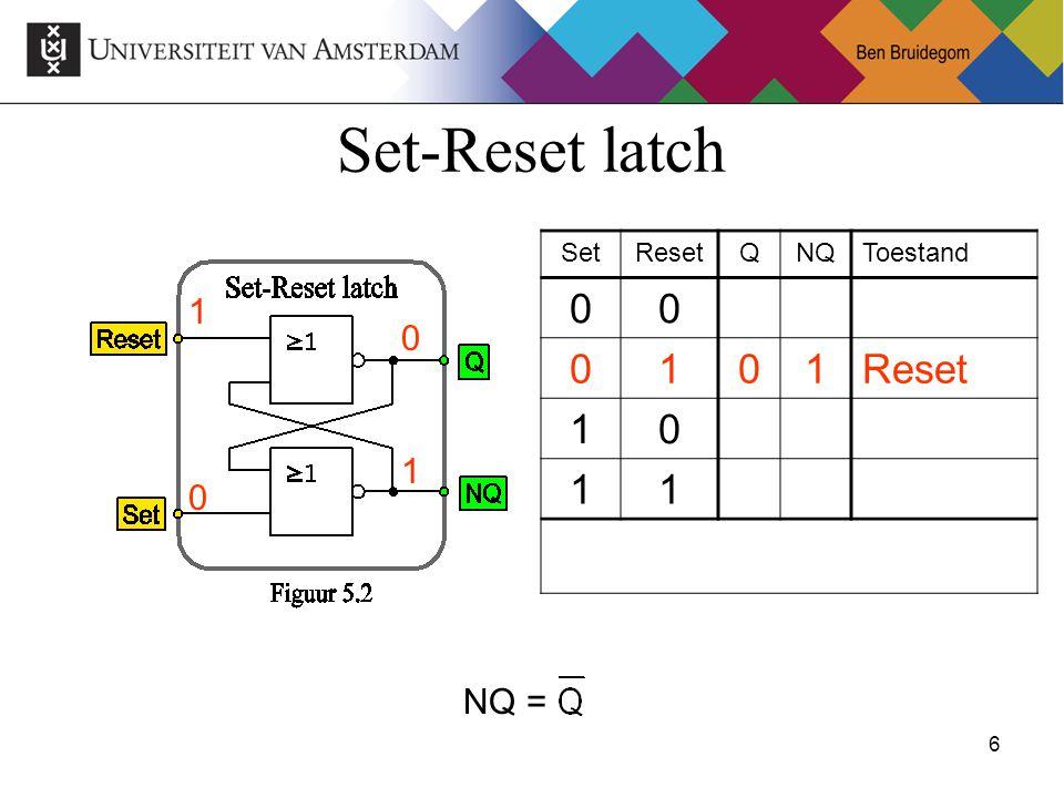 27Ben Bruidegom 27 State diagram D-flipflop DnDn klokQnQn Q n+1 Functie 0↑00Load 0 Reset 0↑10 1↑01Load 1 Set 1↑11 Tabel 5.4