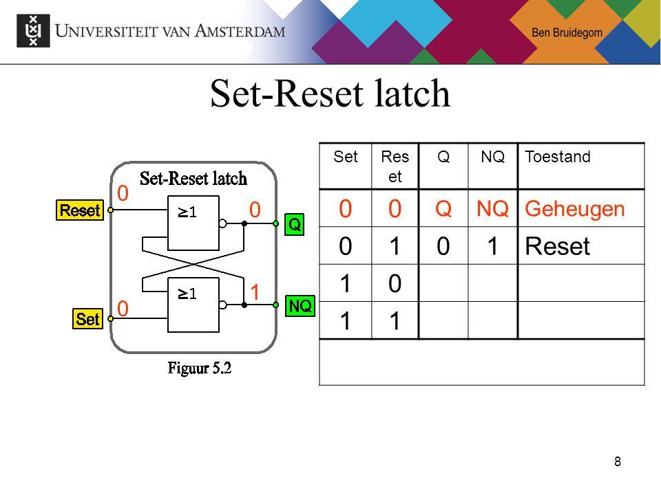 8Ben Bruidegom 8 Set-Reset latch SetRes et QNQToestand 00 QNQGeheugen 0101Reset 10 11 0 0 1 0