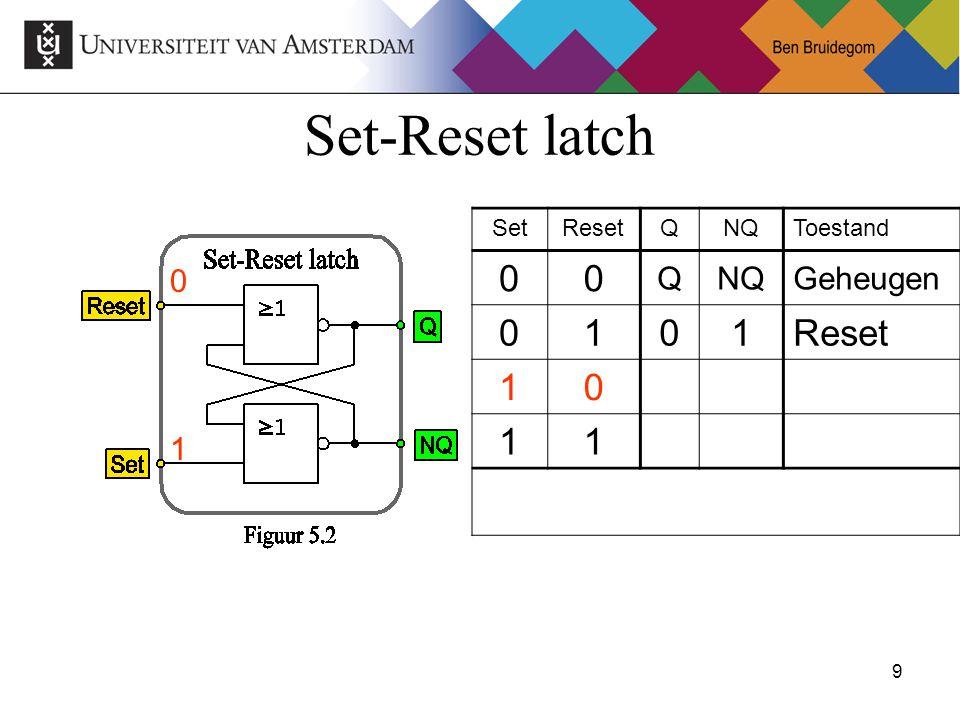 9Ben Bruidegom 9 Set-Reset latch SetResetQNQToestand 00 QNQGeheugen 0101Reset 10 11 0 1