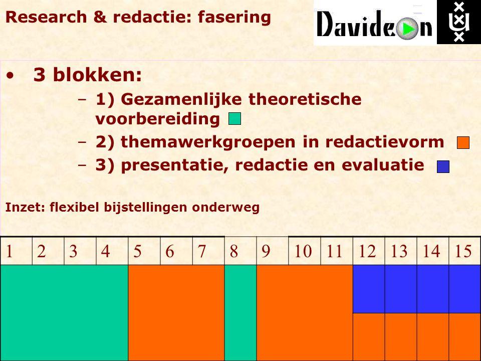Research & redactie: fasering 3 blokken: –1) Gezamenlijke theoretische voorbereiding –2) themawerkgroepen in redactievorm –3) presentatie, redactie en