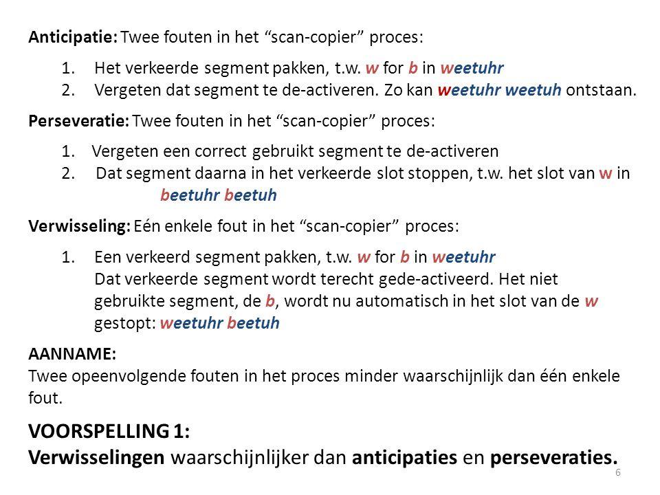 7 1)Van uit het scan-copier model voorspellen we dat verwisselingen vaker gemaakt worden dan anticipaties en perseveraties.