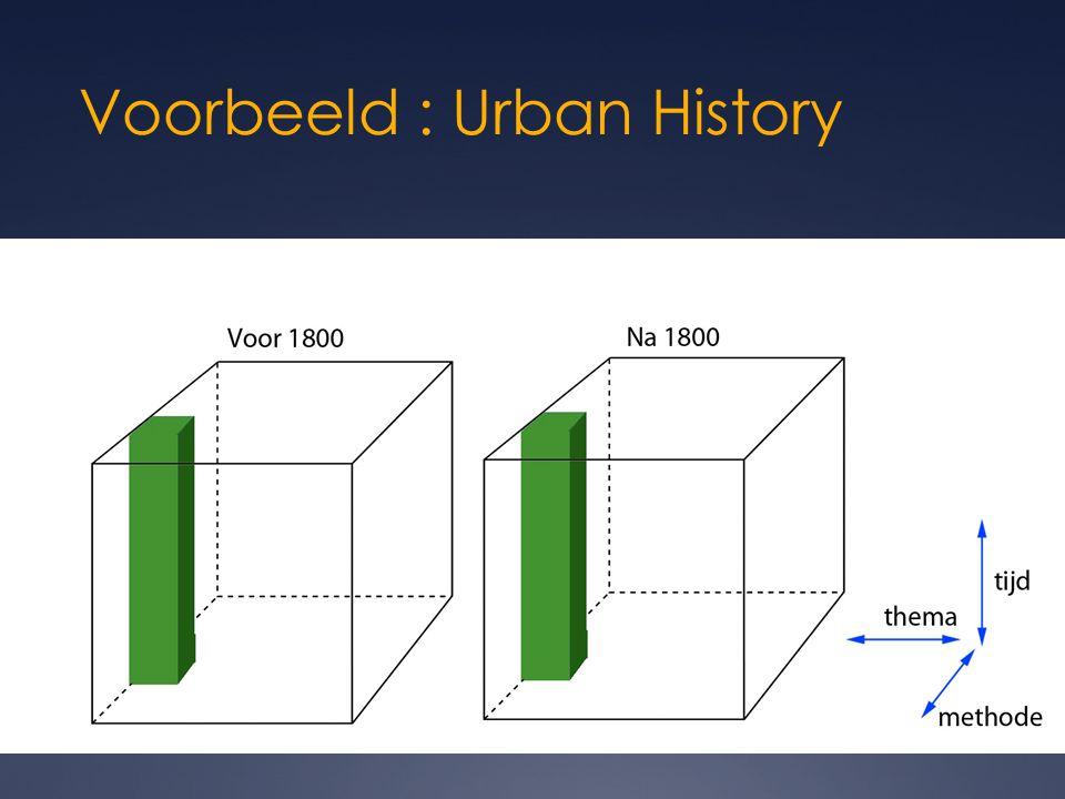 Voorbeeld : Urban History