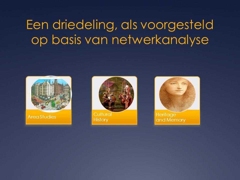 Een driedeling, als voorgesteld op basis van netwerkanalyse Area Studies Cultural History Heritage and Memory