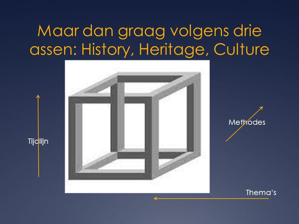 Maar dan graag volgens drie assen: History, Heritage, Culture Thema's Tijdlijn Methodes
