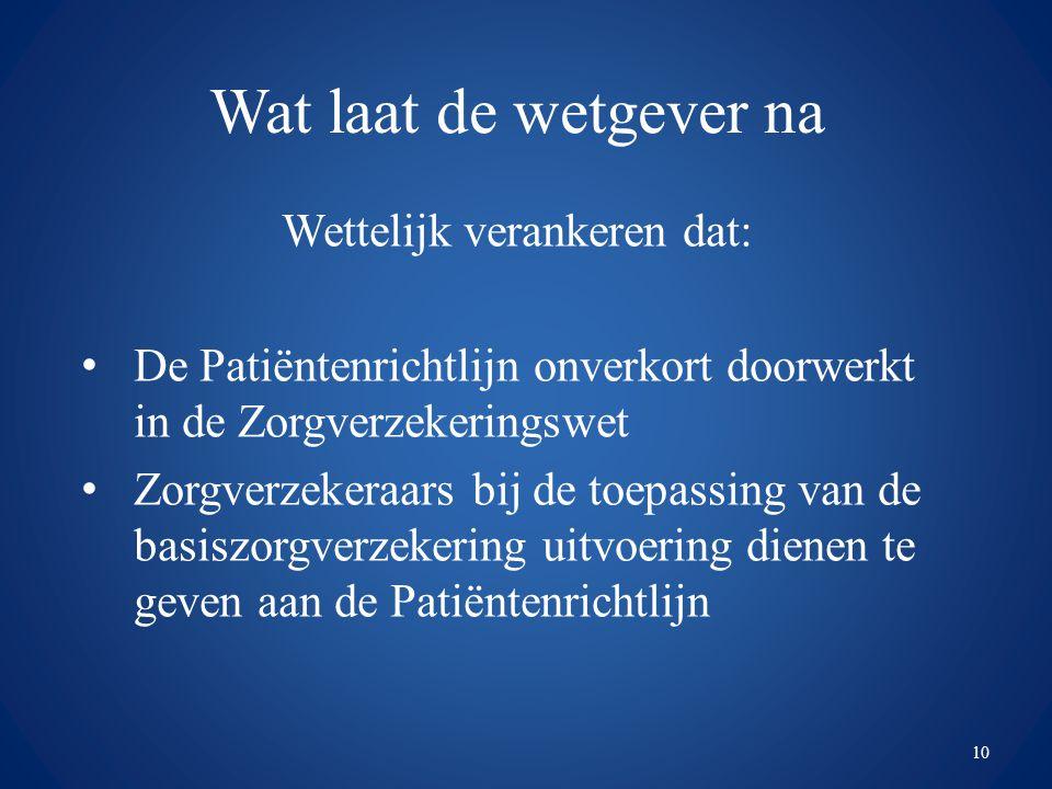 Wat laat de wetgever na Wettelijk verankeren dat: De Patiëntenrichtlijn onverkort doorwerkt in de Zorgverzekeringswet Zorgverzekeraars bij de toepassi