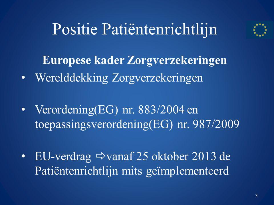 Positie Patiëntenrichtlijn Europese kader Zorgverzekeringen Werelddekking Zorgverzekeringen Verordening(EG) nr. 883/2004 en toepassingsverordening(EG)
