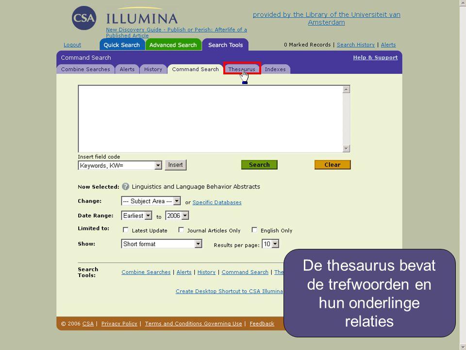 De thesaurus bevat de trefwoorden en hun onderlinge relaties