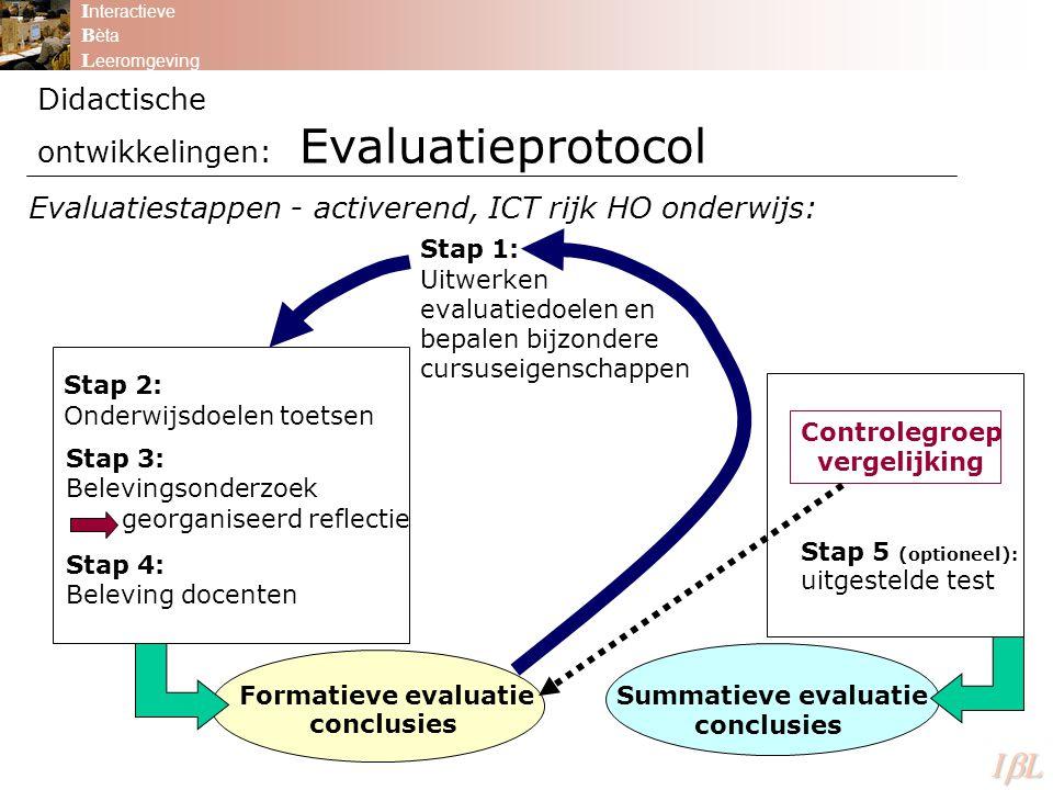 Didactische ontwikkelingen: Evaluatieprotocol I nteractieve B èta L eeromgeving ILILILIL Evaluatiestappen - activerend, ICT rijk HO onderwijs: Sta