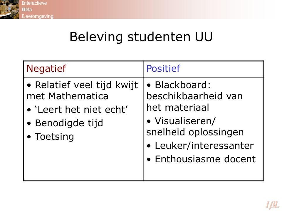 Beleving studenten UU I nteractieve B èta L eeromgeving ILILILIL NegatiefPositief Relatief veel tijd kwijt met Mathematica 'Leert het niet echt' B