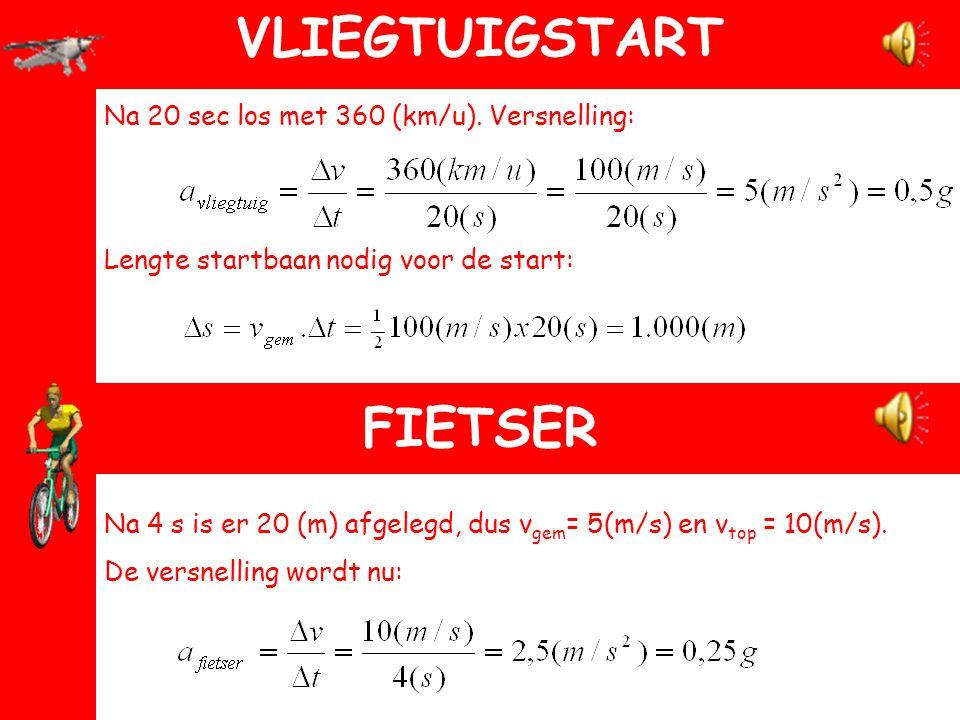 VERSNELLING VOELEN OPTREKKENTijdVerplaatsingEindsnelheidVolgordeVersnelling Sprinter2(s)8,0 (m) Fiets4,0 (s)20,0 (m) Auto8,0 (s)100 (km/u) Vliegtuig20 (s)360 (km/u) Raket1 (min)2000 (mijl/u) Vrije val10 (s)1.g = 10 (m/s 2 ) REMMENTijdRemwegBeginsnelheidVolgordeVersnelling Sprinter20 (m)10 m/s Fiets12 (m)54 (km/u) Auto60 (m)100 (km/u) Vliegtuig500 (m)360 (km/u) Voertuigen hebben allerlei versnellingen, in de tabel zie je hoe we dat in getallen uitdrukken.