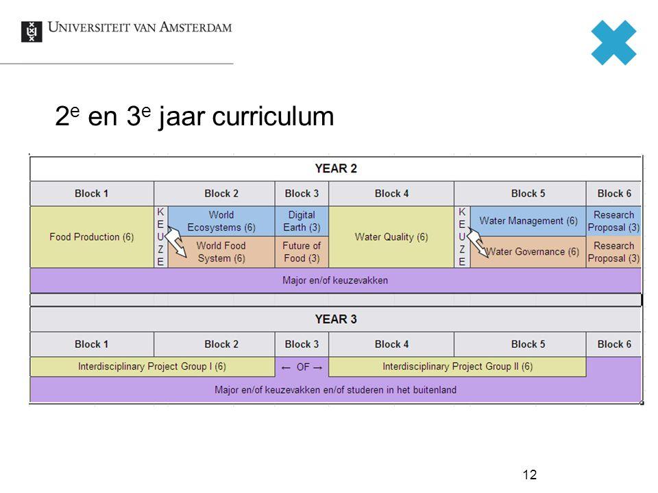 2 e en 3 e jaar curriculum 12