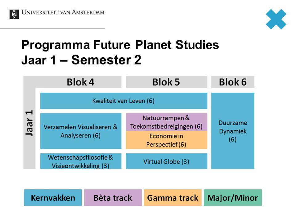 Programma Future Planet Studies Jaar 1 – Semester 2