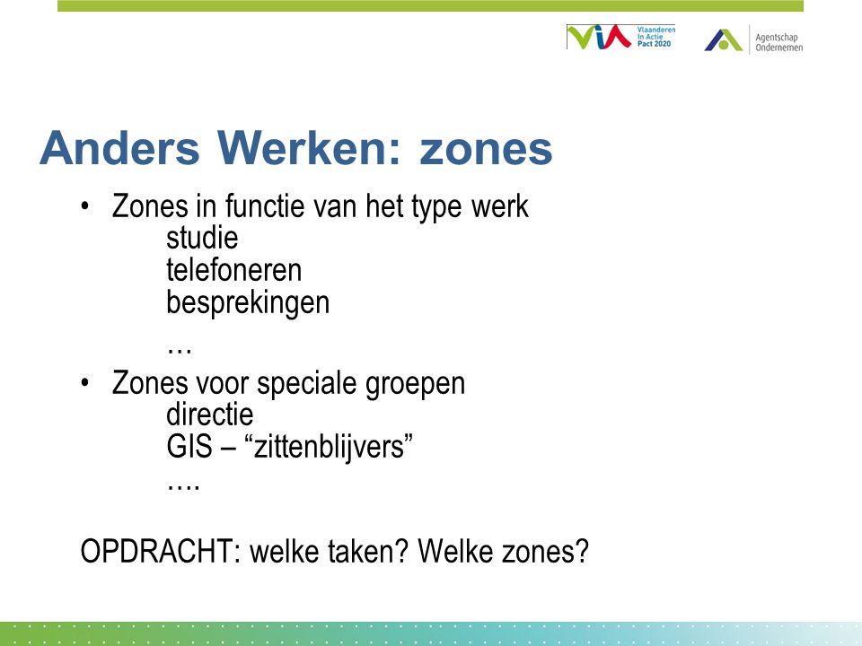 """Anders Werken: zones Zones in functie van het type werk studie telefoneren besprekingen … Zones voor speciale groepen directie GIS – """"zittenblijvers"""""""