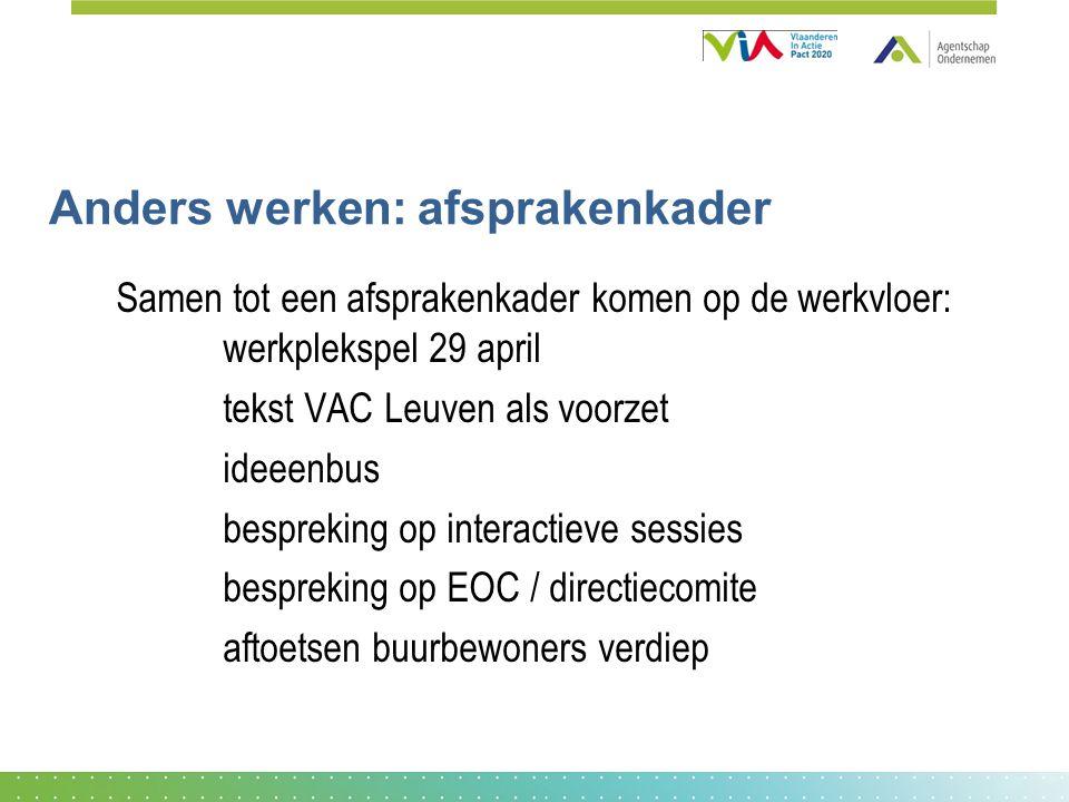Anders werken: afsprakenkader Samen tot een afsprakenkader komen op de werkvloer: werkplekspel 29 april tekst VAC Leuven als voorzet ideeenbus besprek