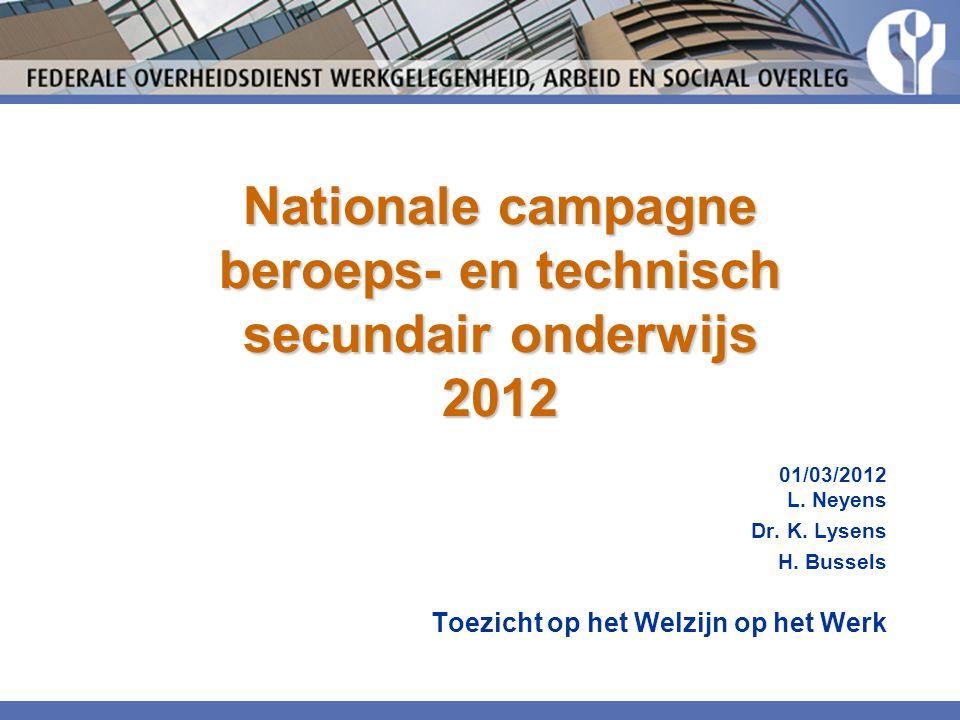 Nationale campagne beroeps- en technisch secundair onderwijs 2012 01/03/2012 L. Neyens Dr. K. Lysens H. Bussels Toezicht op het Welzijn op het Werk
